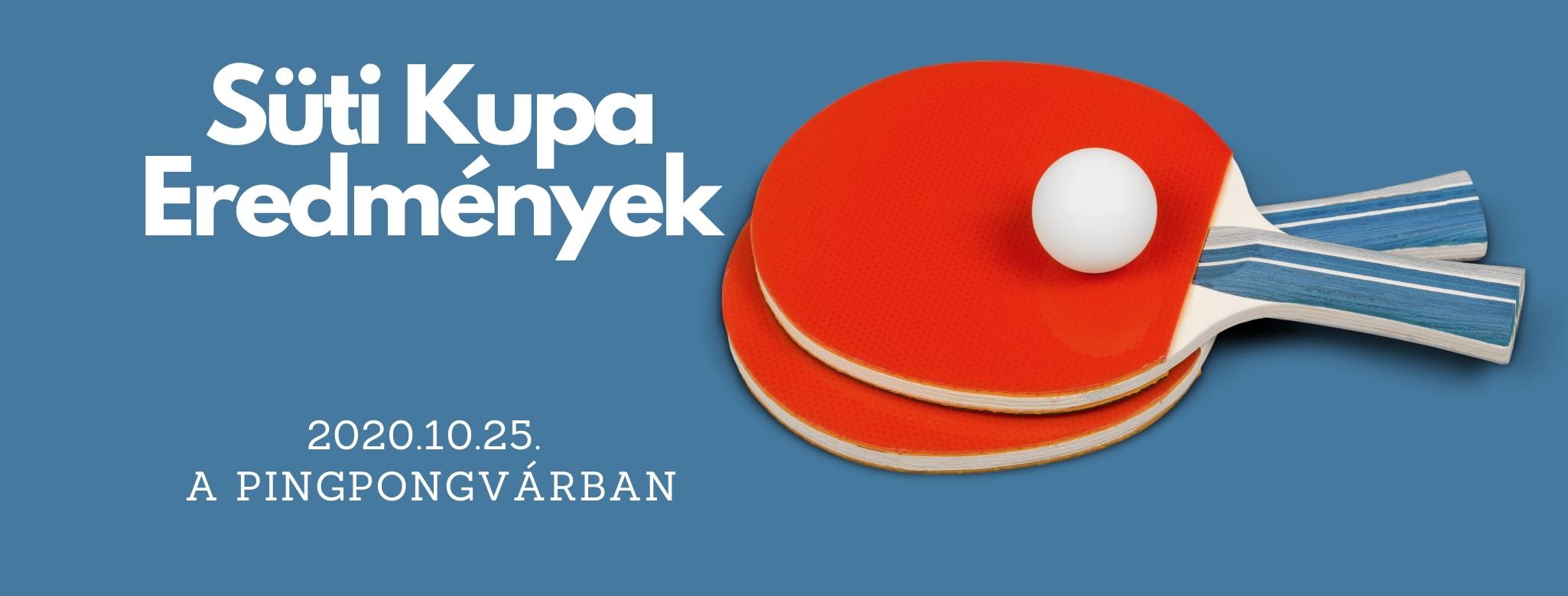 Süti Kupa 2020.10.25. Eredmények