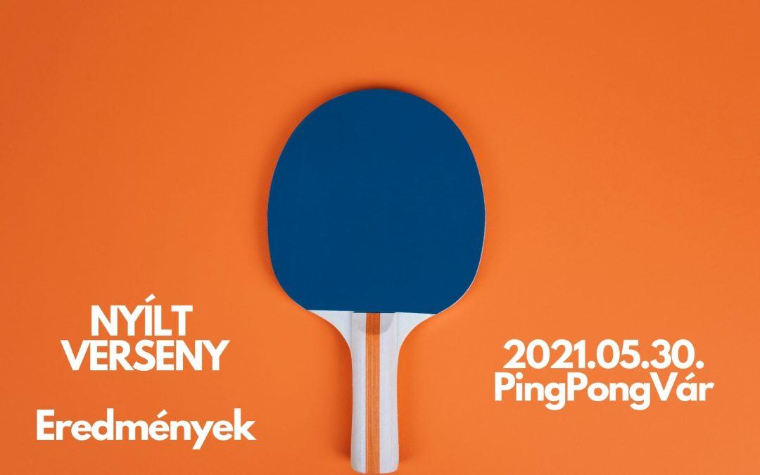 Nyílt Verseny 2021.05.30 Eredmények