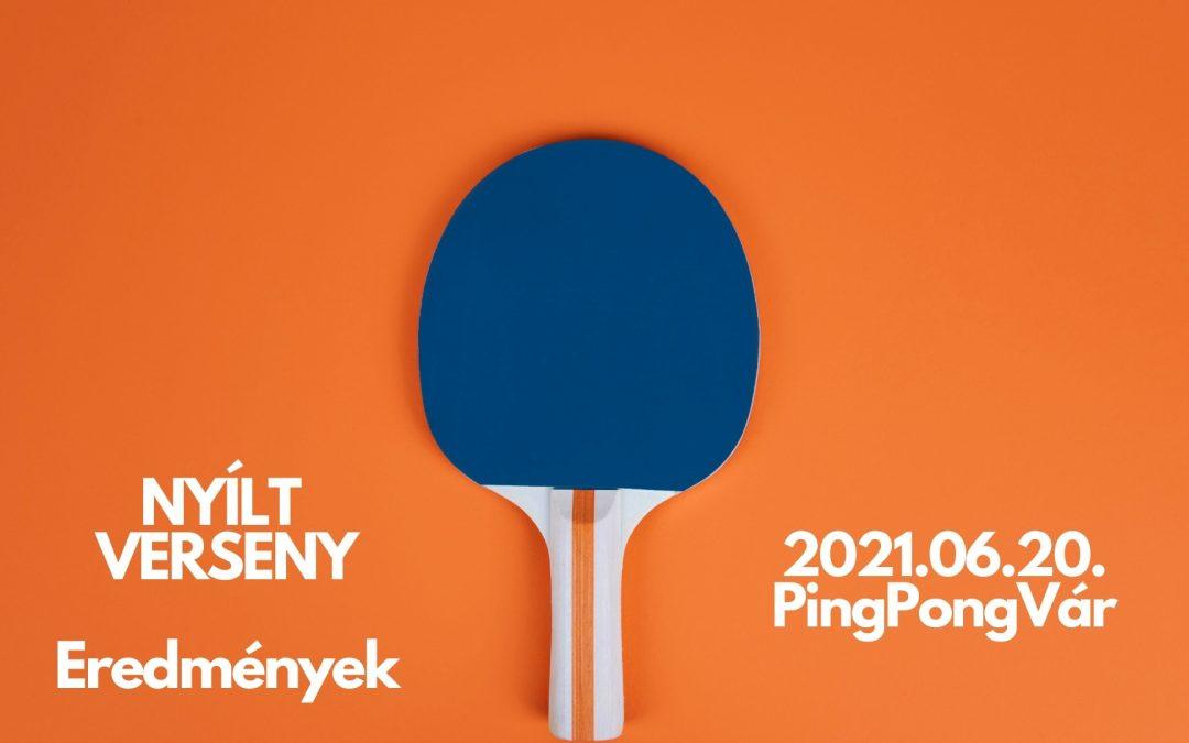 Nyílt verseny 2021.06.20. Eredmények